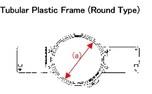 Set gherghefuri rotunde PTA-21-360 cu diametru de 200 mm